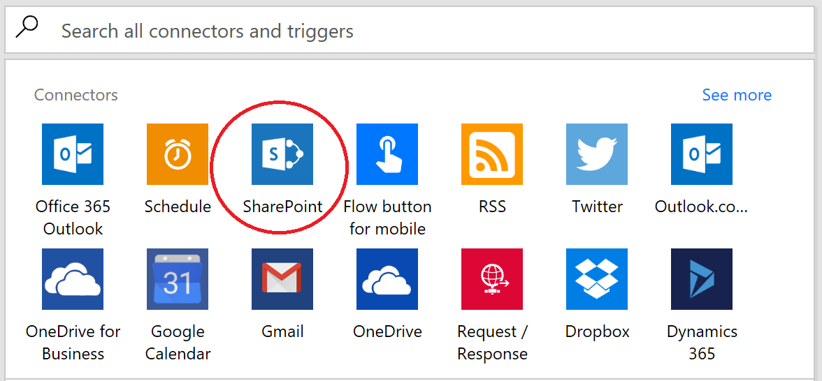 sharepointtrigger